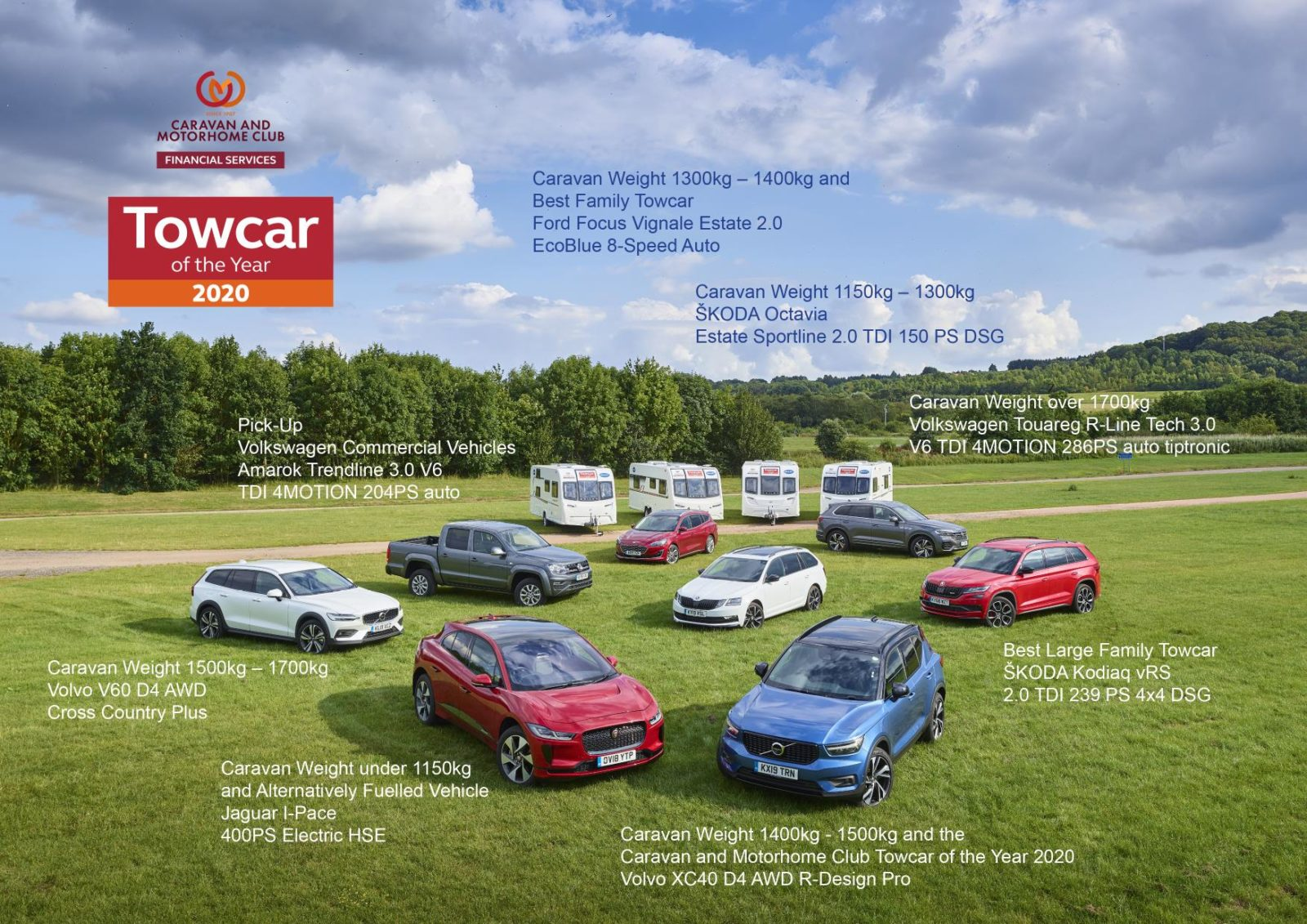 The Clever Swedes Top The List Of Tow Cars For The Caravan Motorhome Club Tow Car Of The Year 2020 Engineer Insurance Aftercare